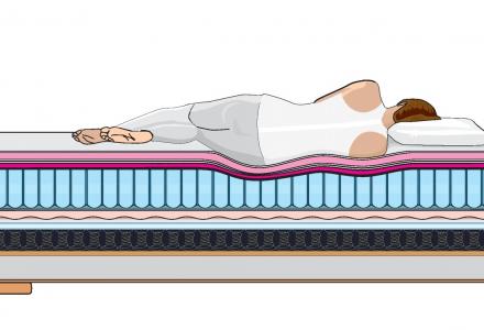 Kontinentální postel Murano